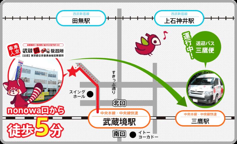 JR中央線武蔵境駅から徒歩5分