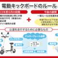 電動キックボードは公道で走行可能!道路交通法は?徹底解説(1)
