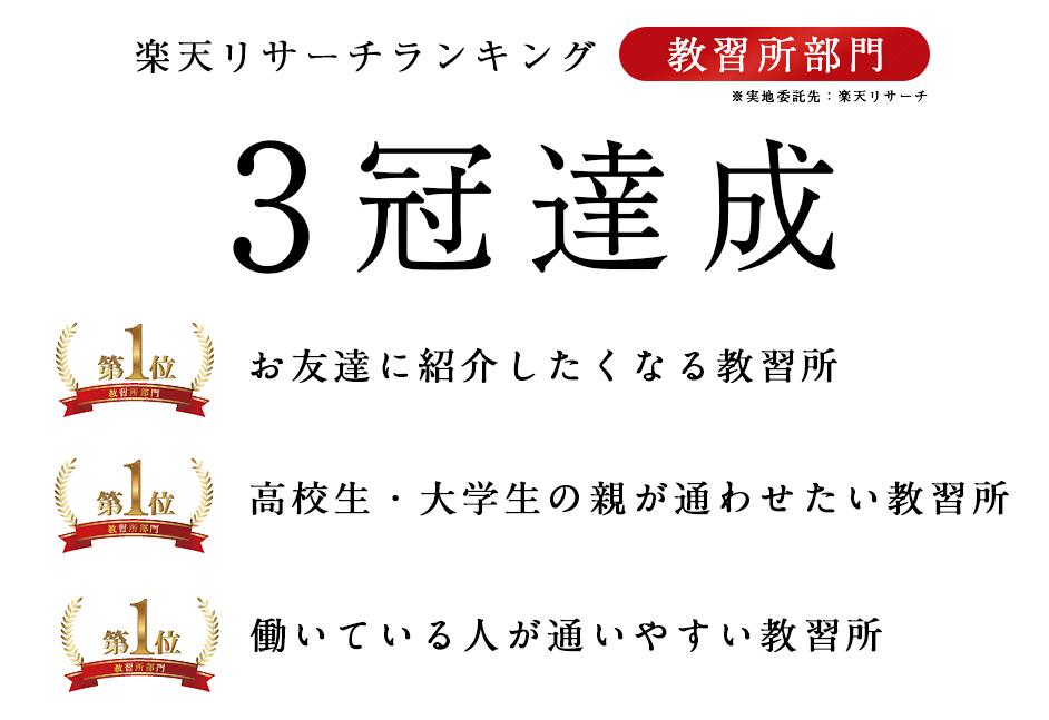 楽天サーチランキング教習所部門3冠達成